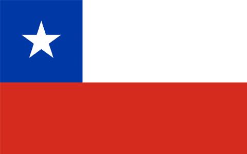 Recursos de Salud en Chile