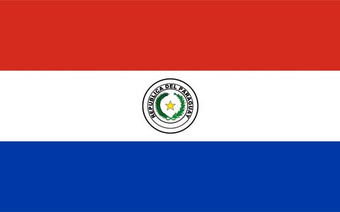 Recursos de Salud en Paraguay