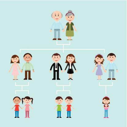 El corazón: cuestión de familia